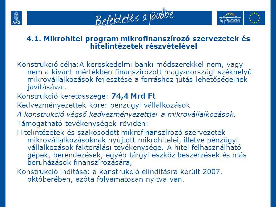 4.1. Mikrohitel program mikrofinanszírozó szervezetek és hitelintézetek részvételével Konstrukció célja:A kereskedelmi banki módszerekkel nem, vagy ne