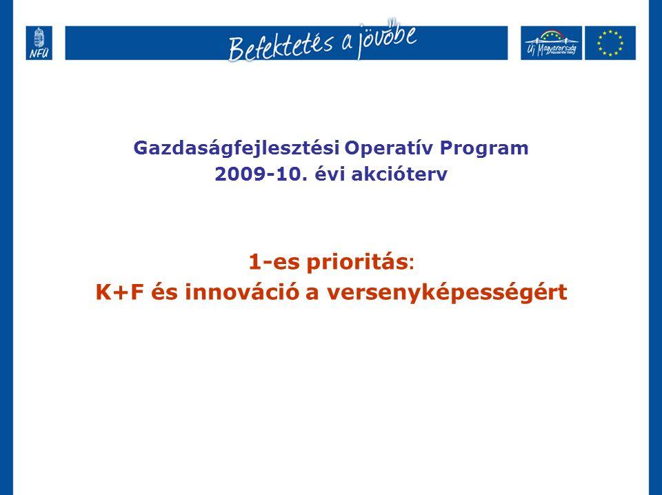 2.1.1 B Konstrukció keretösszege: 16 Mrd Ft Kedvezményezettek köre: mikrovállalkozás, kisvállalkozás, középvállalkozás, gazdasági társaság, szövetkezet vagy egyéni vállalkozó Projekt-kiválasztási eljárás típusa: Egyfordulós, nyílt Támogatás min-max összege: 20-150 M Ft 2.1.1 C Konstrukció keretösszege: 8 Mrd Ft Kedvezményezettek köre: mikrovállalkozás, kisvállalkozás, középvállalkozás, nagyvállalkozás, gazdasági társaság, szövetkezet vagy egyéni vállalkozó, exportorientált vállalkozások Projekt-kiválasztási eljárás típusa: Egyfordulós, nyílt Támogatás min-max összege: 150-500 M Ft