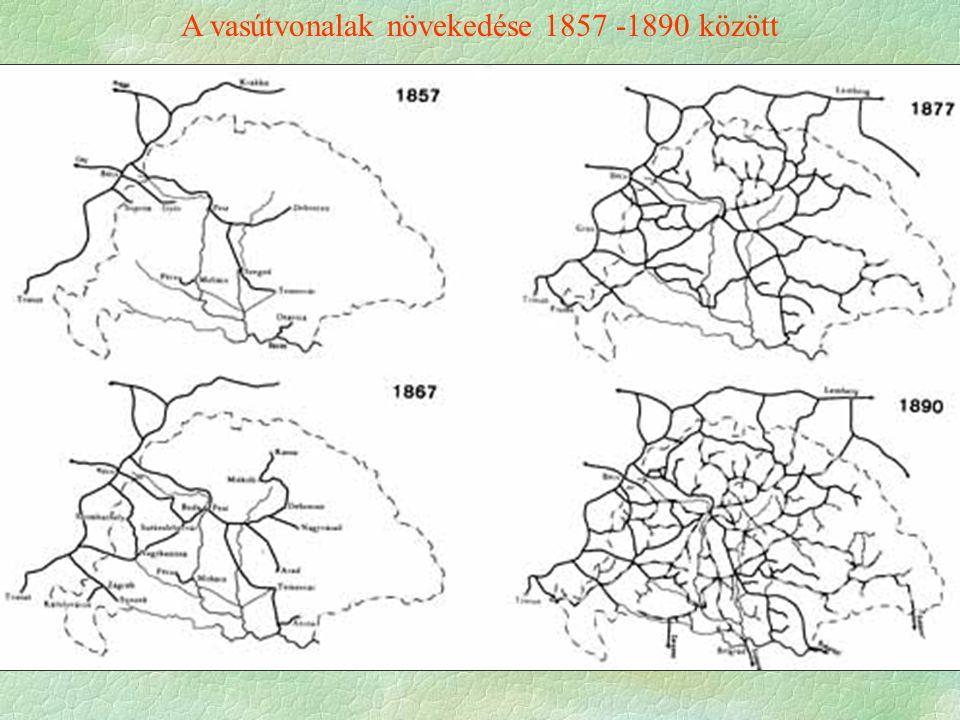 A vasútvonalak növekedése 1857 -1890 között