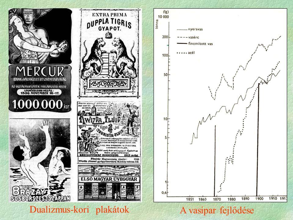 Dualizmus-kori plakátok A vasipar fejlődése