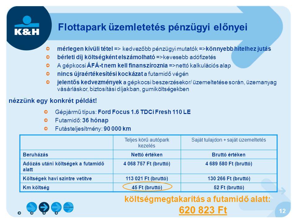 12 Flottapark üzemletetés pénzügyi előnyei Teljes körű autópark kezelés Saját tulajdon + saját üzemeltetés BeruházásNettó értékenBruttó értéken Adózás utáni költségek a futamidő alatt 4 068 757 Ft (bruttó)4 689 580 Ft (bruttó) Költségek havi szintre vetítve113 021 Ft (bruttó)130 266 Ft (bruttó) Km költség45 Ft (bruttó)52 Ft (bruttó) Gépjármű típus: Ford Focus 1.6 TDCi Fresh 110 LE Futamidő: 36 hónap Futásteljesítmény: 90 000 km költségmegtakarítás a futamidő alatt: 620 823 Ft mérlegen kívüli tétel => kedvezőbb pénzügyi mutatók =>könnyebb hitelhez jutás bérleti díj költségként elszámolható =>kevesebb adófizetés A gépkocsi ÁFÁ-t nem kell finanszíroznia =>nettó kalkulációs alap nincs újraértékesítési kockázat a futamidő végén jelentős kedvezmények a gépkocsi beszerzésekor/ üzemeltetése során, üzemanyag vásárláskor, biztosítási díjakban, gumiköltségekben nézzünk egy konkrét példát!