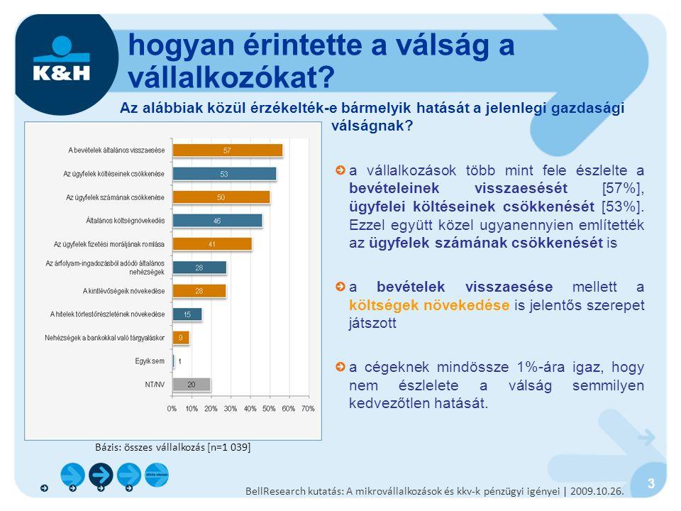 4 válságkezelés, megoldások a vállalkozások fele [50%] a működési költségek csökkentésében, kétötöde [39%] a beruházások és nagy összegű kiadások elhalasztásában látja a válság kezelésének módját.