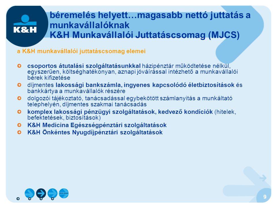 10 MJCS termékekkel több nettó juttatás adható a munkavállalók részére, erősítve a lojalitást is K&H Munkavállalói Juttatáscsomag (MJCS) miért előnyös ez a megoldás az Önök számára?