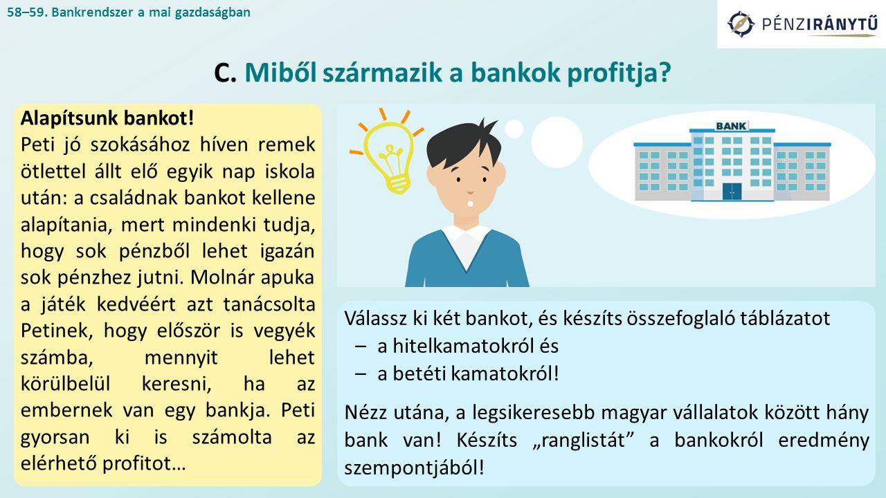 Hogyan alakult ki a bankrendszer, és mire valók a bankok.
