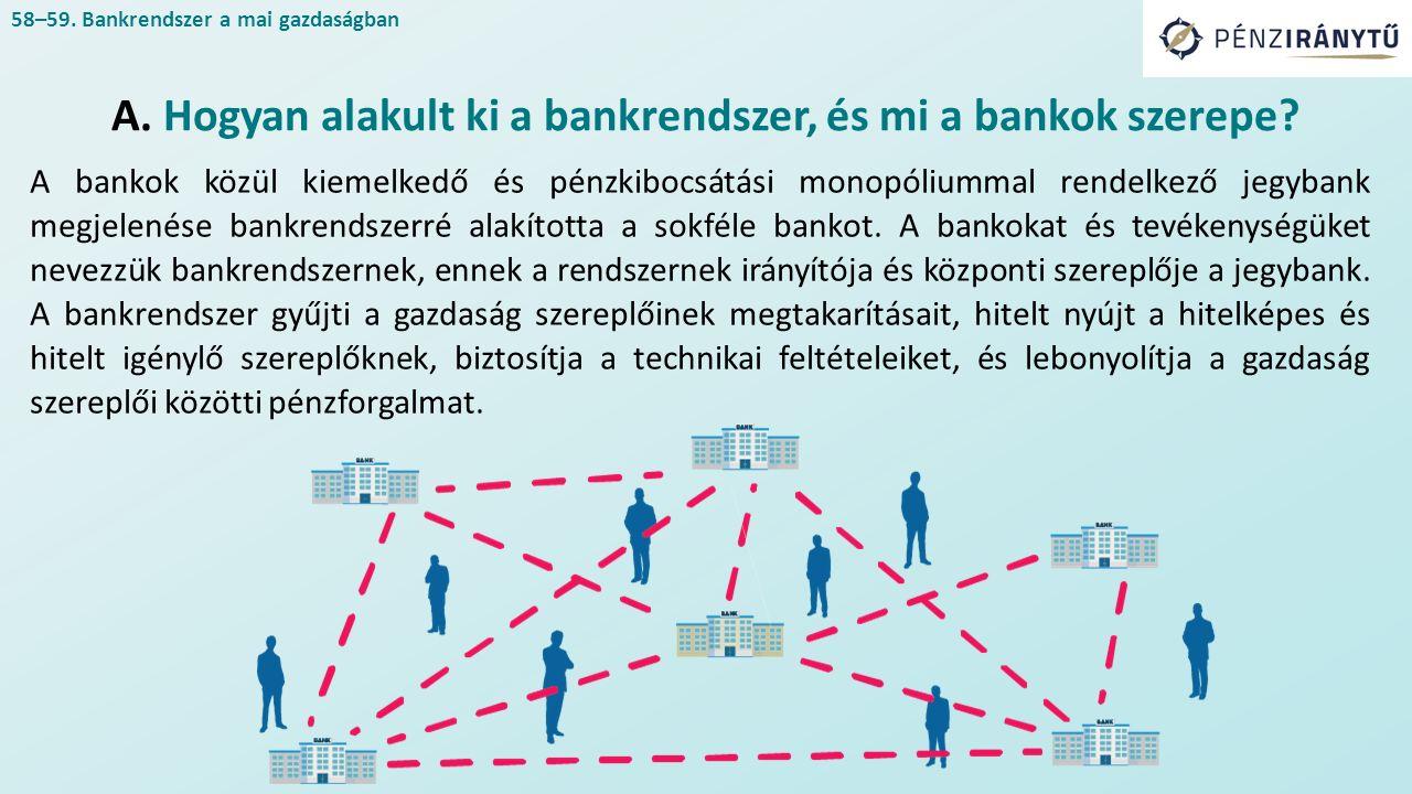 A bankok közül kiemelkedő és pénzkibocsátási monopóliummal rendelkező jegybank megjelenése bankrendszerré alakította a sokféle bankot. A bankokat és t