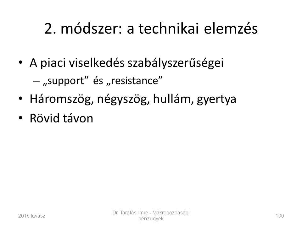 """2. módszer: a technikai elemzés A piaci viselkedés szabályszerűségei – """"support"""" és """"resistance"""" Háromszög, négyszög, hullám, gyertya Rövid távon Dr."""