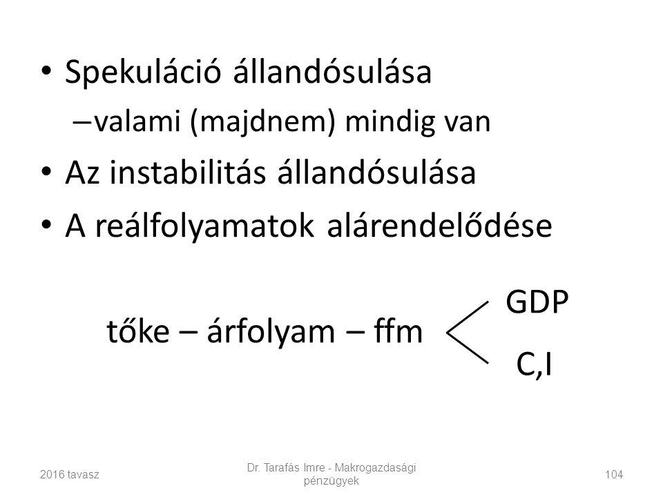 Spekuláció állandósulása – valami (majdnem) mindig van Az instabilitás állandósulása A reálfolyamatok alárendelődése tőke – árfolyam – ffm Dr.