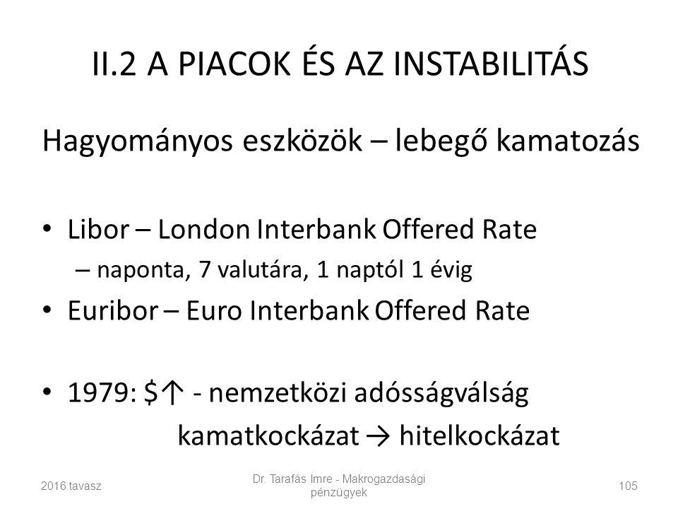 II.2 A PIACOK ÉS AZ INSTABILITÁS Hagyományos eszközök – lebegő kamatozás Libor – London Interbank Offered Rate – naponta, 7 valutára, 1 naptól 1 évig Euribor – Euro Interbank Offered Rate 1979: $↑ - nemzetközi adósságválság kamatkockázat → hitelkockázat Dr.