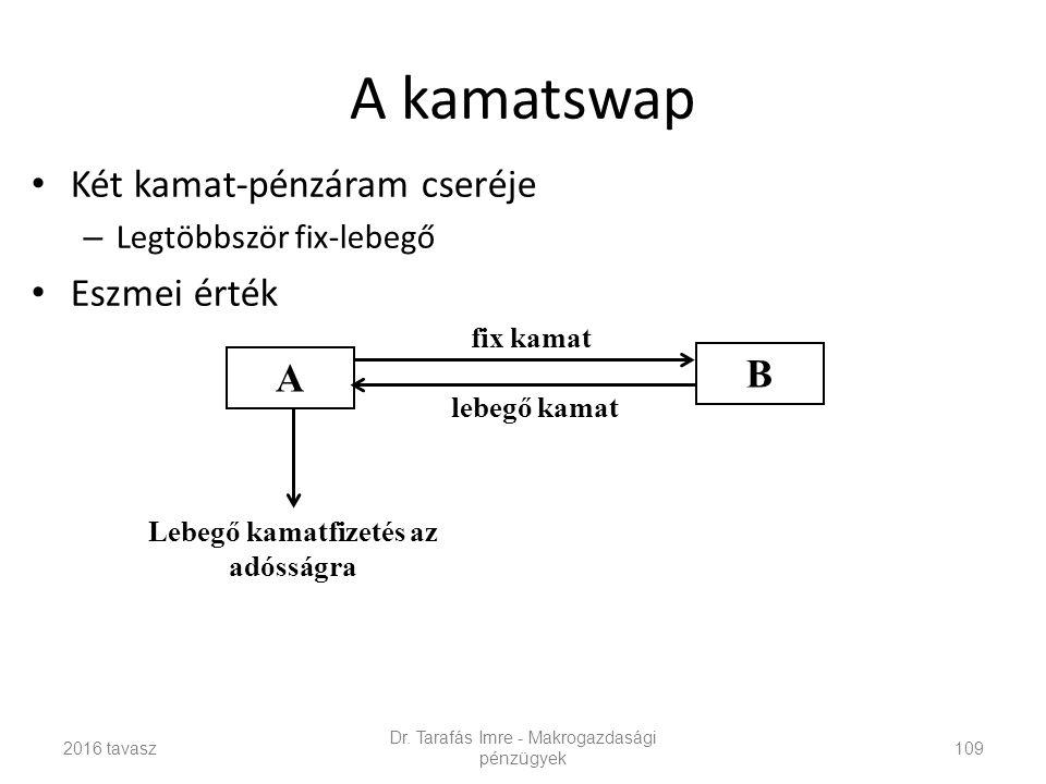 A kamatswap Két kamat-pénzáram cseréje – Legtöbbször fix-lebegő Eszmei érték Dr.