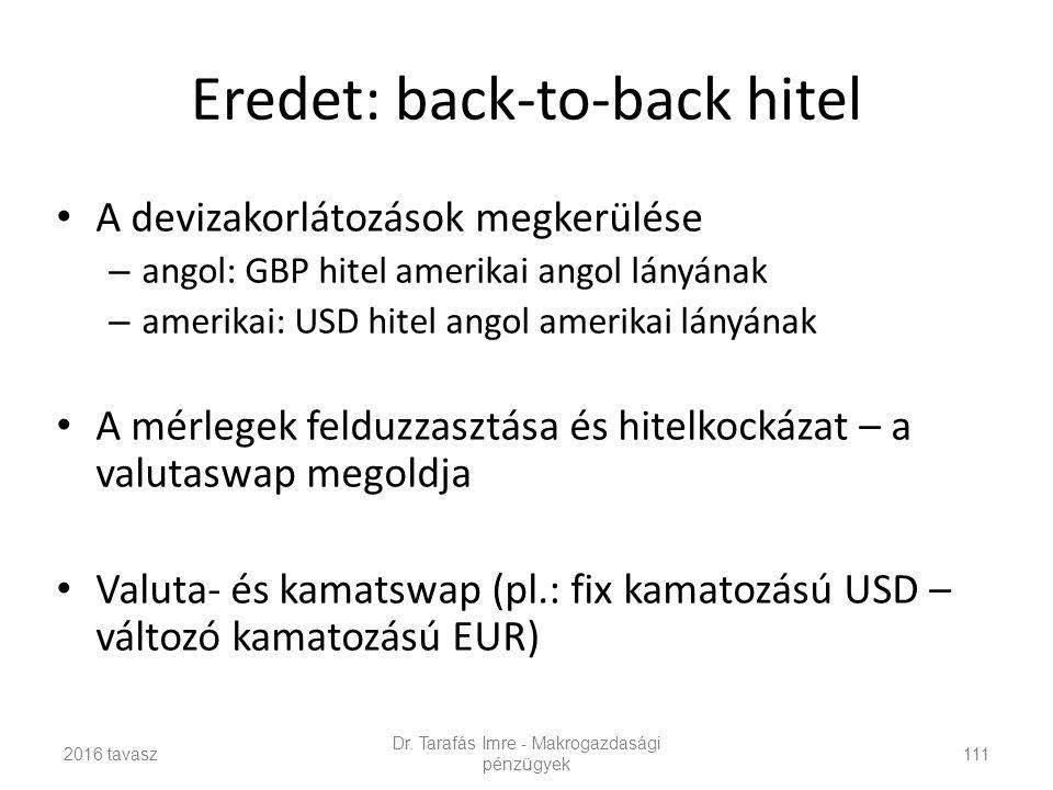 Eredet: back-to-back hitel A devizakorlátozások megkerülése – angol: GBP hitel amerikai angol lányának – amerikai: USD hitel angol amerikai lányának A mérlegek felduzzasztása és hitelkockázat – a valutaswap megoldja Valuta- és kamatswap (pl.: fix kamatozású USD – változó kamatozású EUR) Dr.