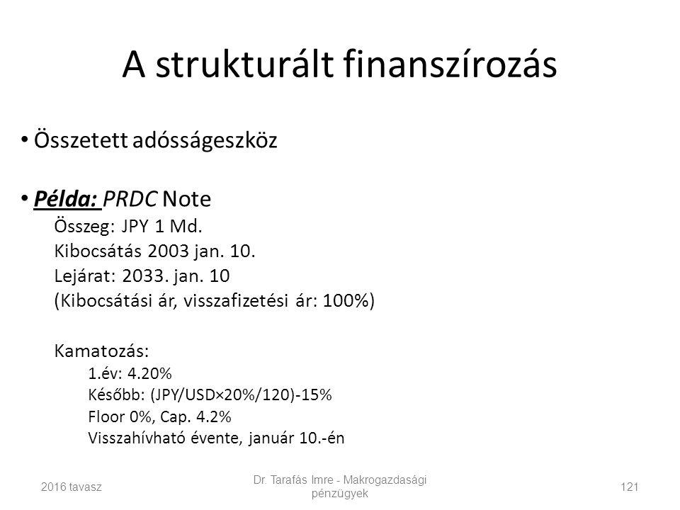 A strukturált finanszírozás Összetett adósságeszköz Példa: PRDC Note Összeg: JPY 1 Md.