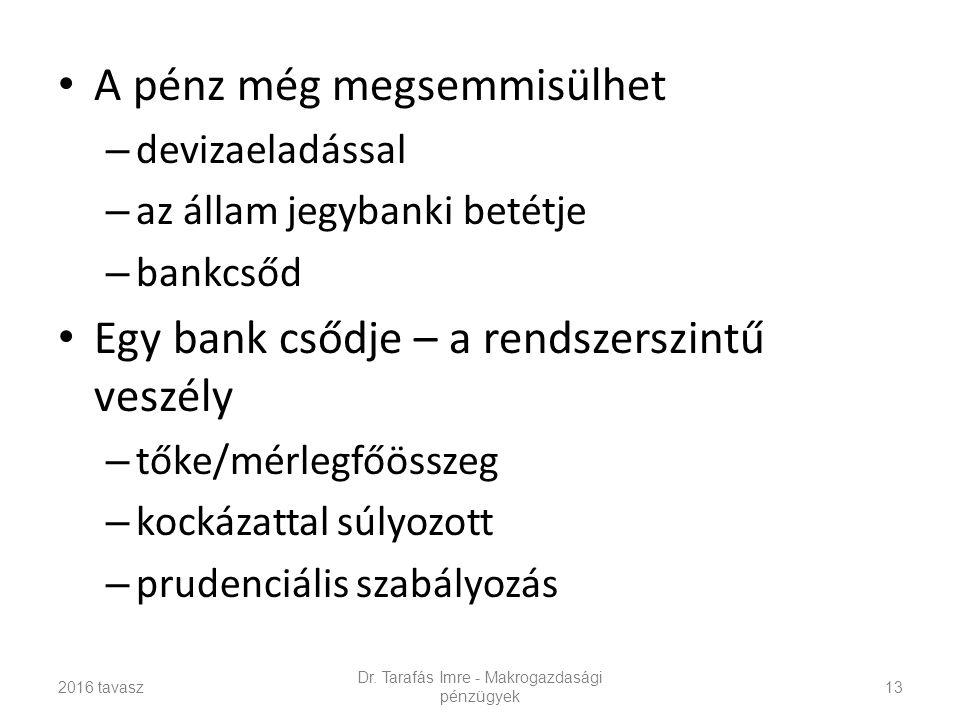 A pénz még megsemmisülhet – devizaeladással – az állam jegybanki betétje – bankcsőd Egy bank csődje – a rendszerszintű veszély – tőke/mérlegfőösszeg – kockázattal súlyozott – prudenciális szabályozás Dr.