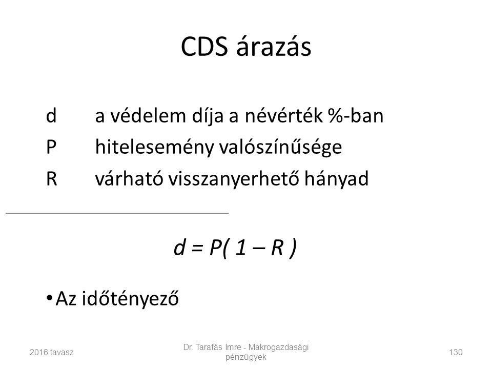 CDS árazás Dr.
