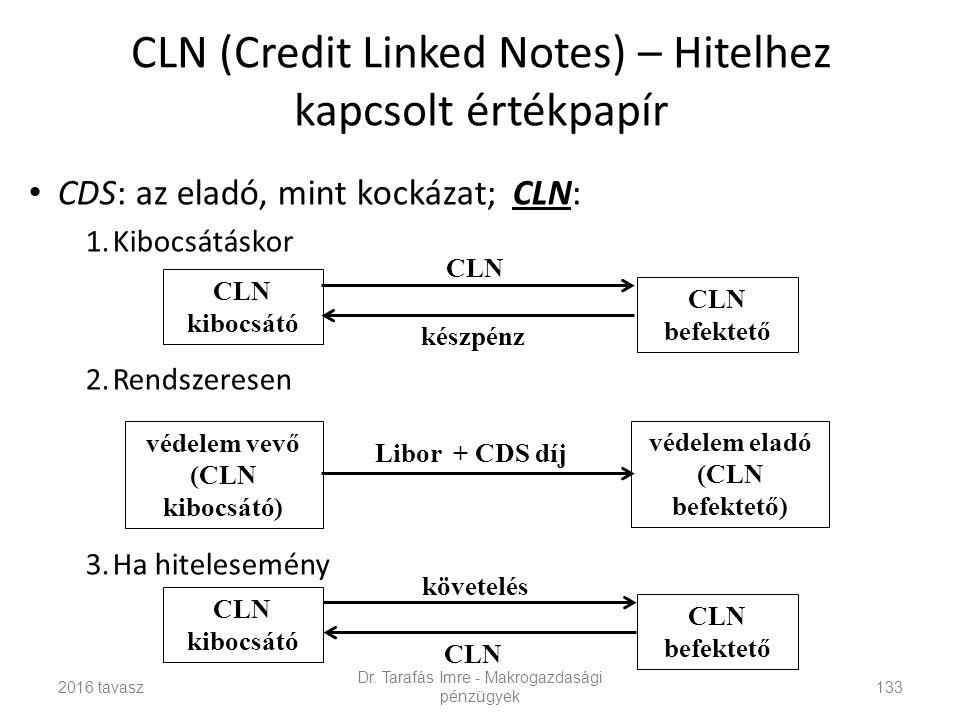 CLN (Credit Linked Notes) – Hitelhez kapcsolt értékpapír CDS: az eladó, mint kockázat; CLN: 1.Kibocsátáskor 2.Rendszeresen 3.Ha hitelesemény Dr.