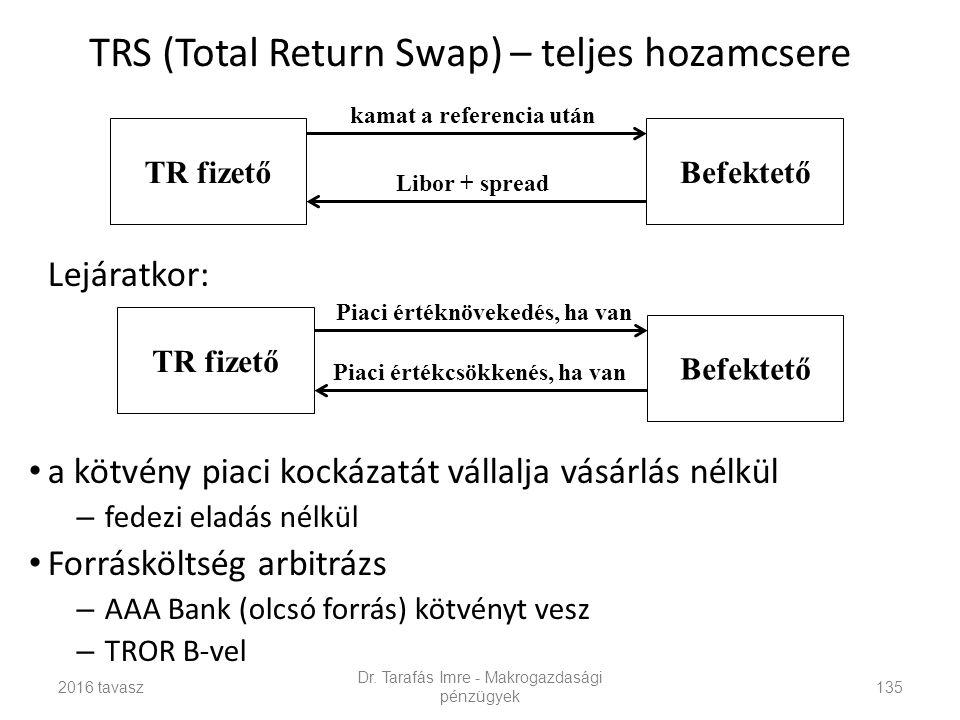 TRS (Total Return Swap) – teljes hozamcsere Lejáratkor: a kötvény piaci kockázatát vállalja vásárlás nélkül – fedezi eladás nélkül Forrásköltség arbitrázs – AAA Bank (olcsó forrás) kötvényt vesz – TROR B-vel Dr.