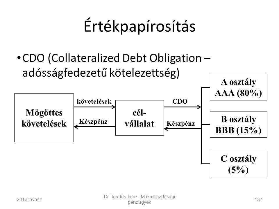 Értékpapírosítás CDO (Collateralized Debt Obligation – adósságfedezetű kötelezettség) Dr.