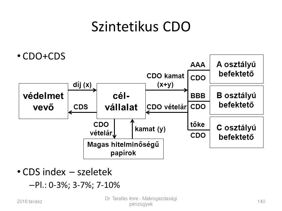 Szintetikus CDO CDO+CDS CDS index – szeletek – Pl.: 0-3%; 3-7%; 7-10% Dr.