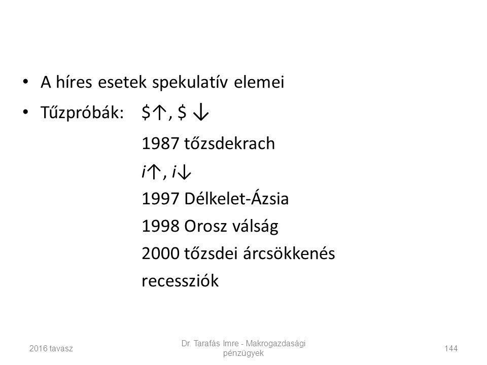 A híres esetek spekulatív elemei Tűzpróbák:$↑, $ ↓ 1987 tőzsdekrach i↑, i↓ 1997 Délkelet-Ázsia 1998 Orosz válság 2000 tőzsdei árcsökkenés recessziók Dr.
