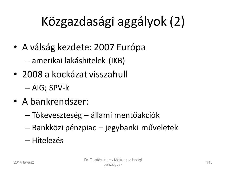 Közgazdasági aggályok (2) A válság kezdete: 2007 Európa – amerikai lakáshitelek (IKB) 2008 a kockázat visszahull – AIG; SPV-k A bankrendszer: – Tőkeveszteség – állami mentőakciók – Bankközi pénzpiac – jegybanki műveletek – Hitelezés Dr.