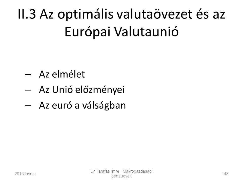 II.3 Az optimális valutaövezet és az Európai Valutaunió – Az elmélet – Az Unió előzményei – Az euró a válságban Dr.