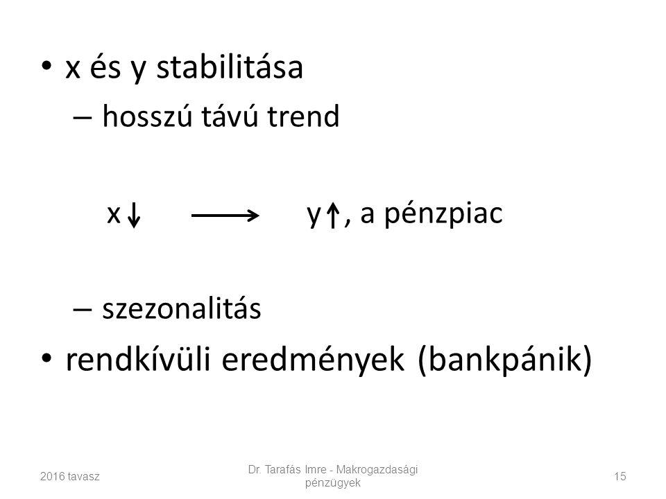 x és y stabilitása – hosszú távú trend x y, a pénzpiac – szezonalitás rendkívüli eredmények (bankpánik) Dr.