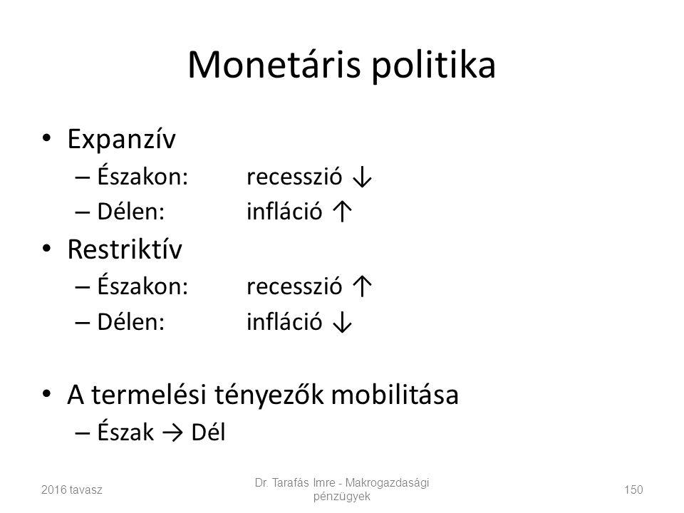 Monetáris politika Expanzív – Északon: recesszió ↓ – Délen: infláció ↑ Restriktív – Északon: recesszió ↑ – Délen: infláció ↓ A termelési tényezők mobilitása – Észak → Dél Dr.