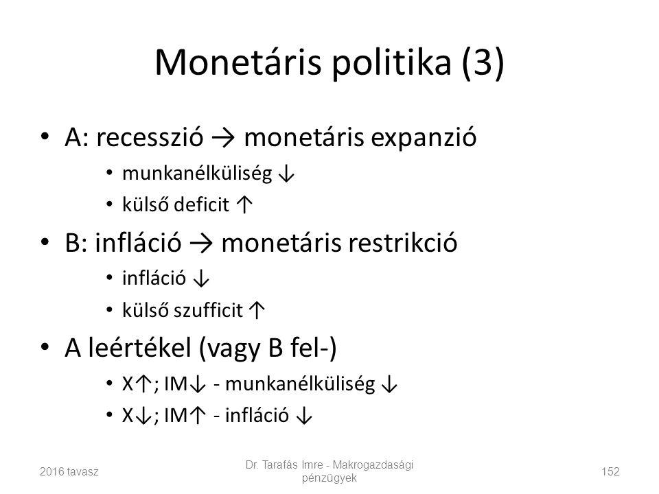 Monetáris politika (3) A: recesszió → monetáris expanzió munkanélküliség ↓ külső deficit ↑ B: infláció → monetáris restrikció infláció ↓ külső szufficit ↑ A leértékel (vagy B fel-) X↑; IM↓ - munkanélküliség ↓ X↓; IM↑ - infláció ↓ Dr.