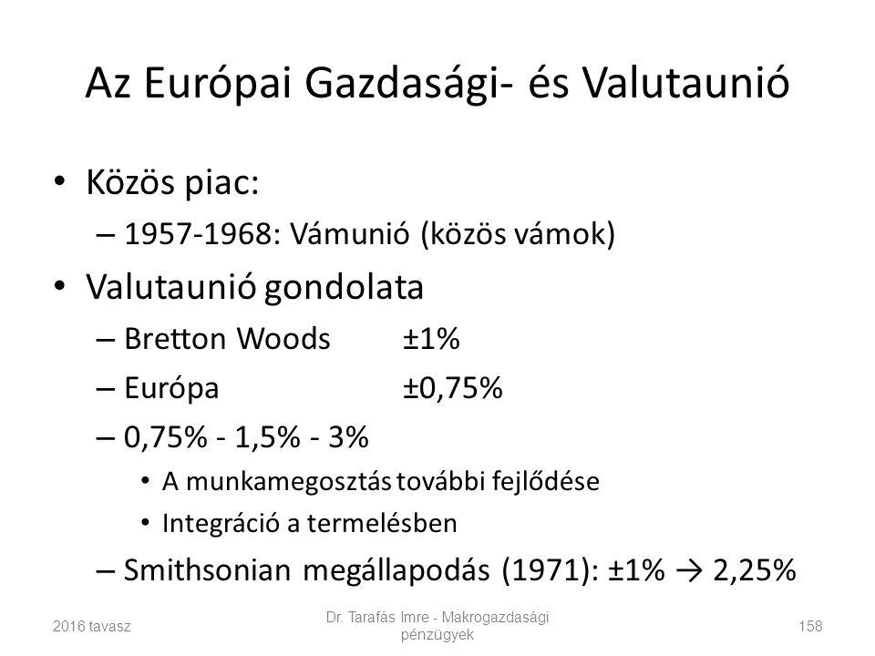 Az Európai Gazdasági- és Valutaunió Közös piac: – 1957-1968: Vámunió (közös vámok) Valutaunió gondolata – Bretton Woods ±1% – Európa±0,75% – 0,75% - 1,5% - 3% A munkamegosztás további fejlődése Integráció a termelésben – Smithsonian megállapodás (1971): ±1% → 2,25% Dr.