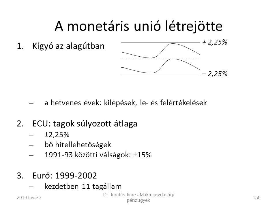A monetáris unió létrejötte 1.Kígyó az alagútban – a hetvenes évek: kilépések, le- és felértékelések 2.ECU: tagok súlyozott átlaga – ±2,25% – bő hitellehetőségek – 1991-93 közötti válságok: ±15% 3.Euró: 1999-2002 – kezdetben 11 tagállam Dr.