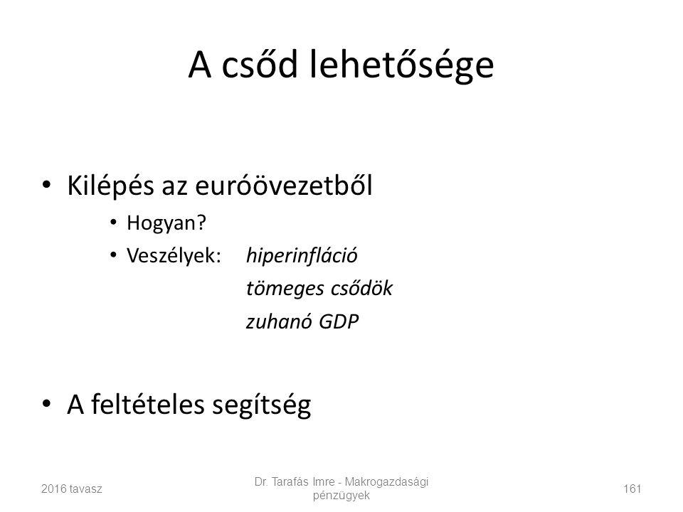 A csőd lehetősége Kilépés az euróövezetből Hogyan.