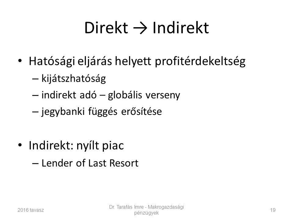 Direkt → Indirekt Hatósági eljárás helyett profitérdekeltség – kijátszhatóság – indirekt adó – globális verseny – jegybanki függés erősítése Indirekt: nyílt piac – Lender of Last Resort Dr.