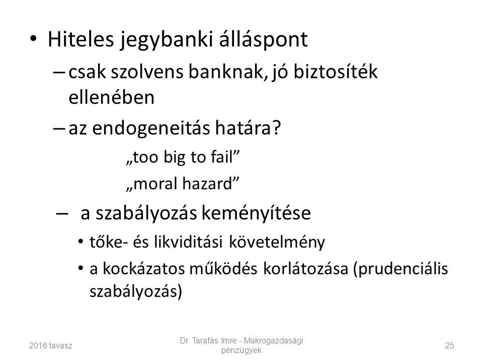 Hiteles jegybanki álláspont – csak szolvens banknak, jó biztosíték ellenében – az endogeneitás határa.
