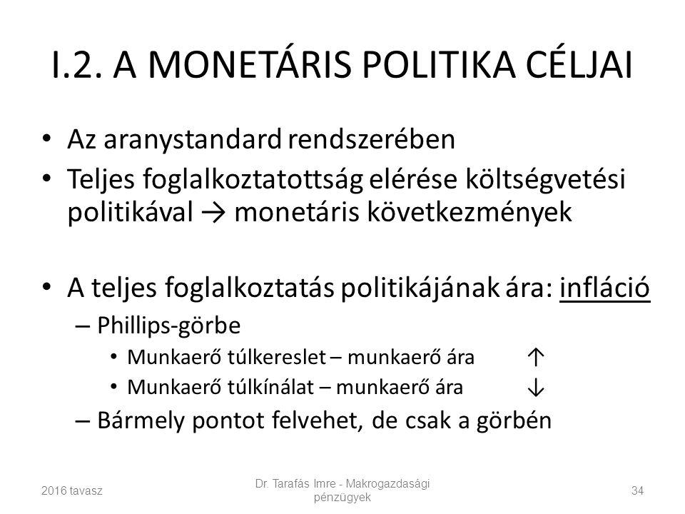I.2. A MONETÁRIS POLITIKA CÉLJAI Az aranystandard rendszerében Teljes foglalkoztatottság elérése költségvetési politikával → monetáris következmények