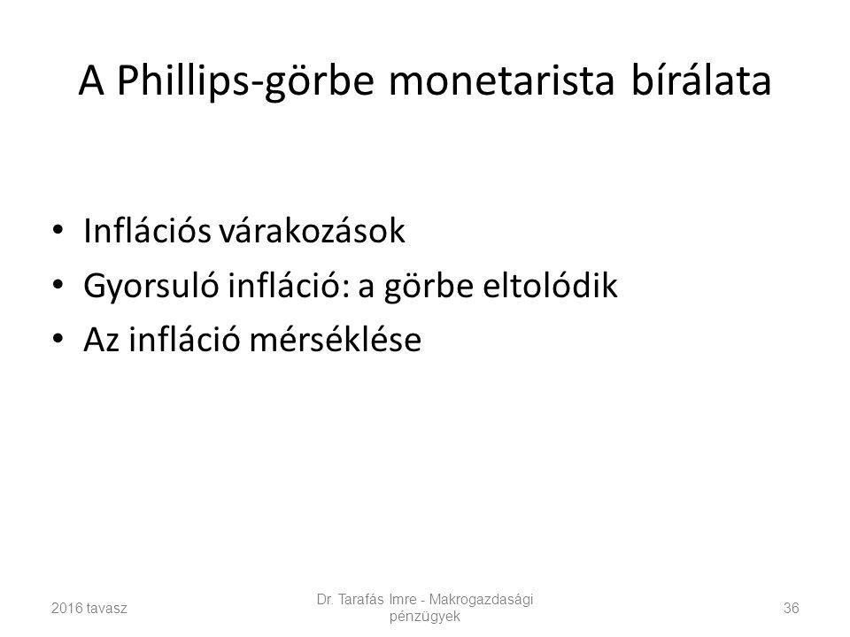 A Phillips-görbe monetarista bírálata Inflációs várakozások Gyorsuló infláció: a görbe eltolódik Az infláció mérséklése Dr.