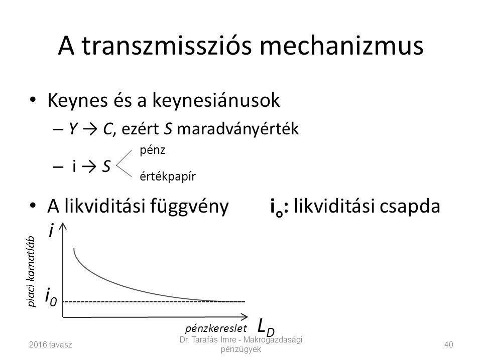 A transzmissziós mechanizmus Keynes és a keynesiánusok – Y → C, ezért S maradványérték – i → S A likviditási függvényi o : likviditási csapda Dr.