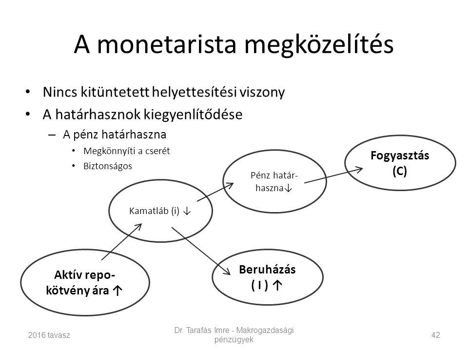 A monetarista megközelítés Nincs kitüntetett helyettesítési viszony A határhasznok kiegyenlítődése – A pénz határhaszna Megkönnyíti a cserét Biztonságos Dr.