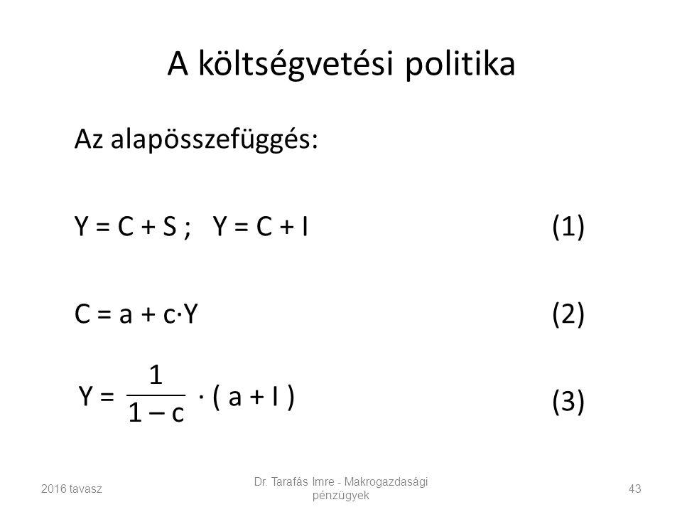 A költségvetési politika Az alapösszefüggés: Y = C + S ; Y = C + I(1) C = a + c∙Y(2) (3) Dr.