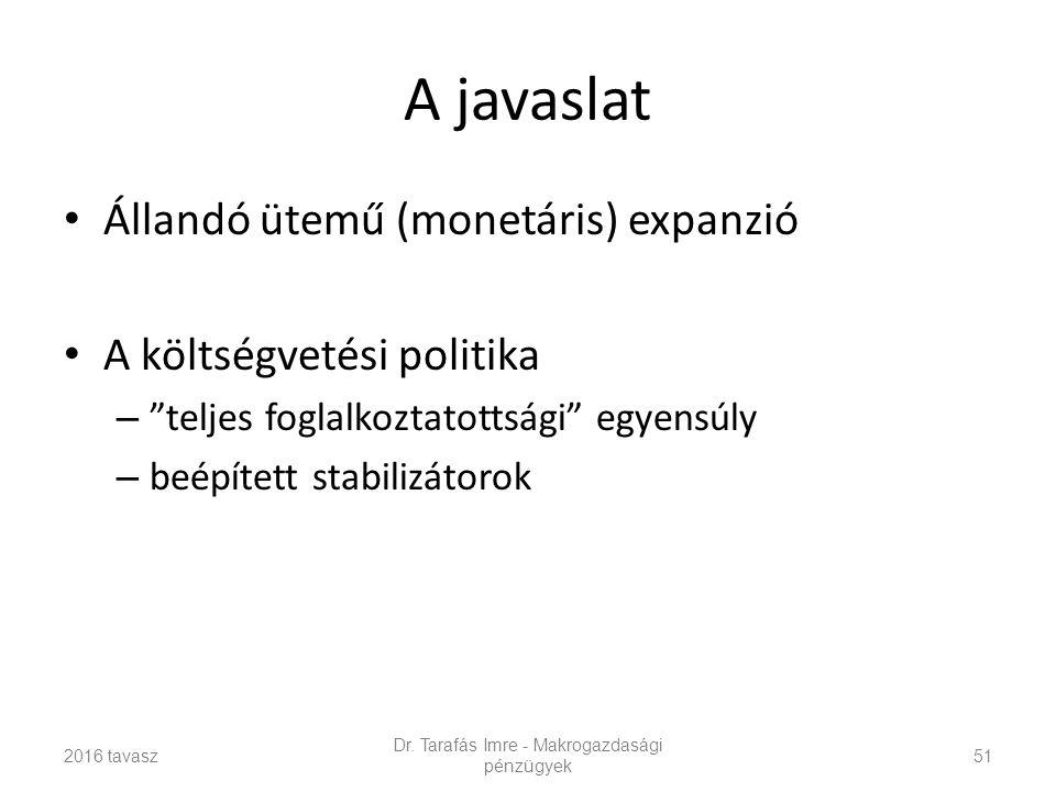 A javaslat Állandó ütemű (monetáris) expanzió A költségvetési politika – teljes foglalkoztatottsági egyensúly – beépített stabilizátorok Dr.