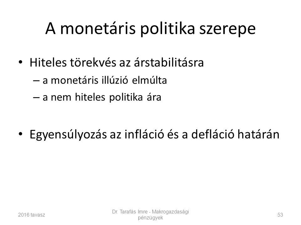 A monetáris politika szerepe Hiteles törekvés az árstabilitásra – a monetáris illúzió elmúlta – a nem hiteles politika ára Egyensúlyozás az infláció és a defláció határán Dr.