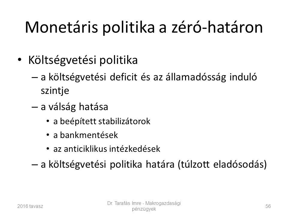 Monetáris politika a zéró-határon Költségvetési politika – a költségvetési deficit és az államadósság induló szintje – a válság hatása a beépített stabilizátorok a bankmentések az anticiklikus intézkedések – a költségvetési politika határa (túlzott eladósodás) Dr.