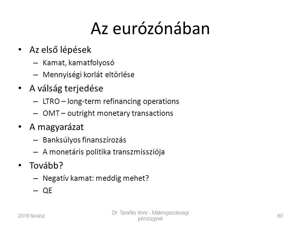 Az eurózónában Az első lépések – Kamat, kamatfolyosó – Mennyiségi korlát eltörlése A válság terjedése – LTRO – long-term refinancing operations – OMT – outright monetary transactions A magyarázat – Banksúlyos finanszírozás – A monetáris politika transzmissziója Tovább.