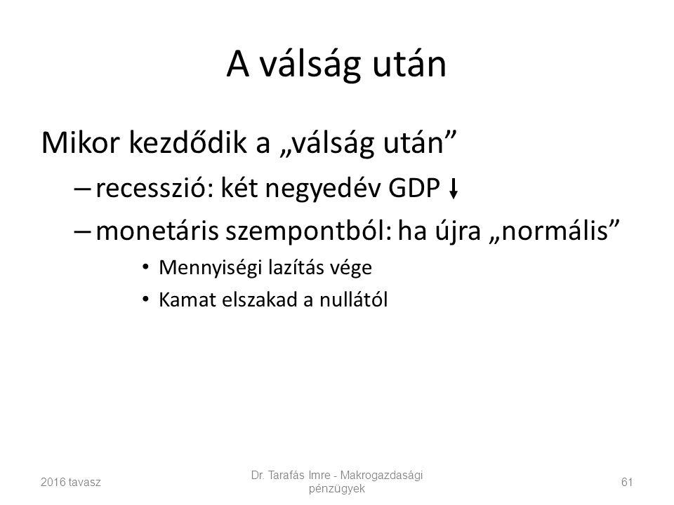 """A válság után Mikor kezdődik a """"válság után – recesszió: két negyedév GDP – monetáris szempontból: ha újra """"normális Mennyiségi lazítás vége Kamat elszakad a nullától 2016 tavasz Dr."""