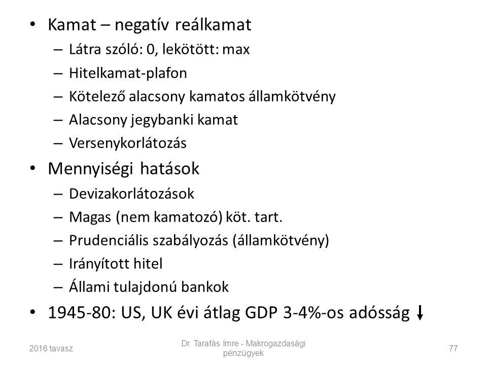 Kamat – negatív reálkamat – Látra szóló: 0, lekötött: max – Hitelkamat-plafon – Kötelező alacsony kamatos államkötvény – Alacsony jegybanki kamat – Versenykorlátozás Mennyiségi hatások – Devizakorlátozások – Magas (nem kamatozó) köt.
