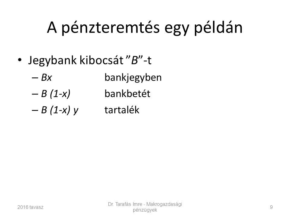 A pénzteremtés egy példán Jegybank kibocsát B -t – Bx bankjegyben – B (1-x) bankbetét – B (1-x) y tartalék Dr.