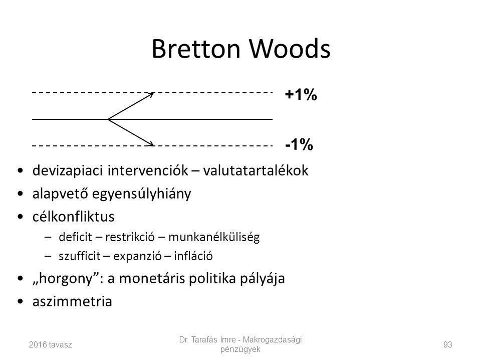 Bretton Woods Dr.