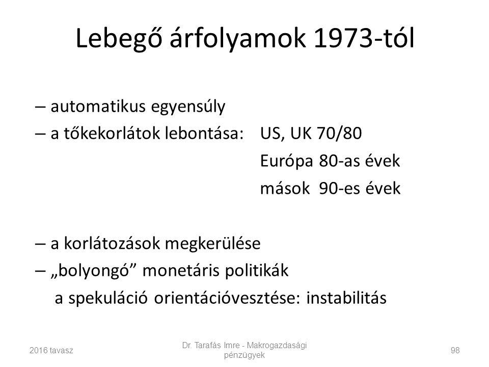 """Lebegő árfolyamok 1973-tól – automatikus egyensúly – a tőkekorlátok lebontása: US, UK 70/80 Európa 80-as évek mások 90-es évek – a korlátozások megkerülése – """"bolyongó monetáris politikák a spekuláció orientációvesztése: instabilitás Dr."""