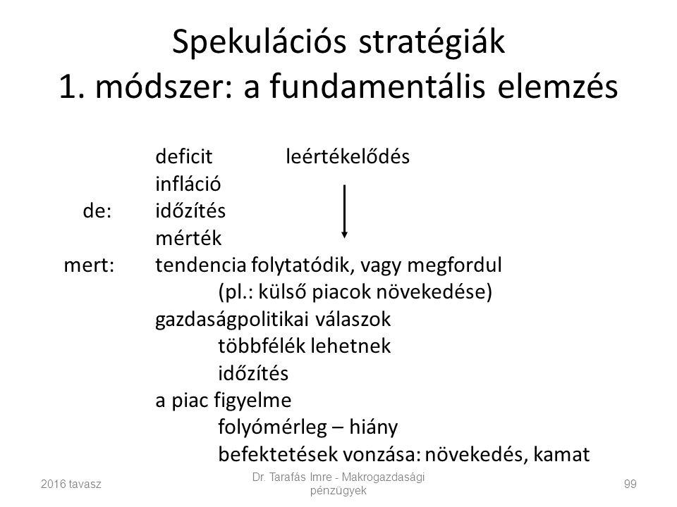 Spekulációs stratégiák 1.