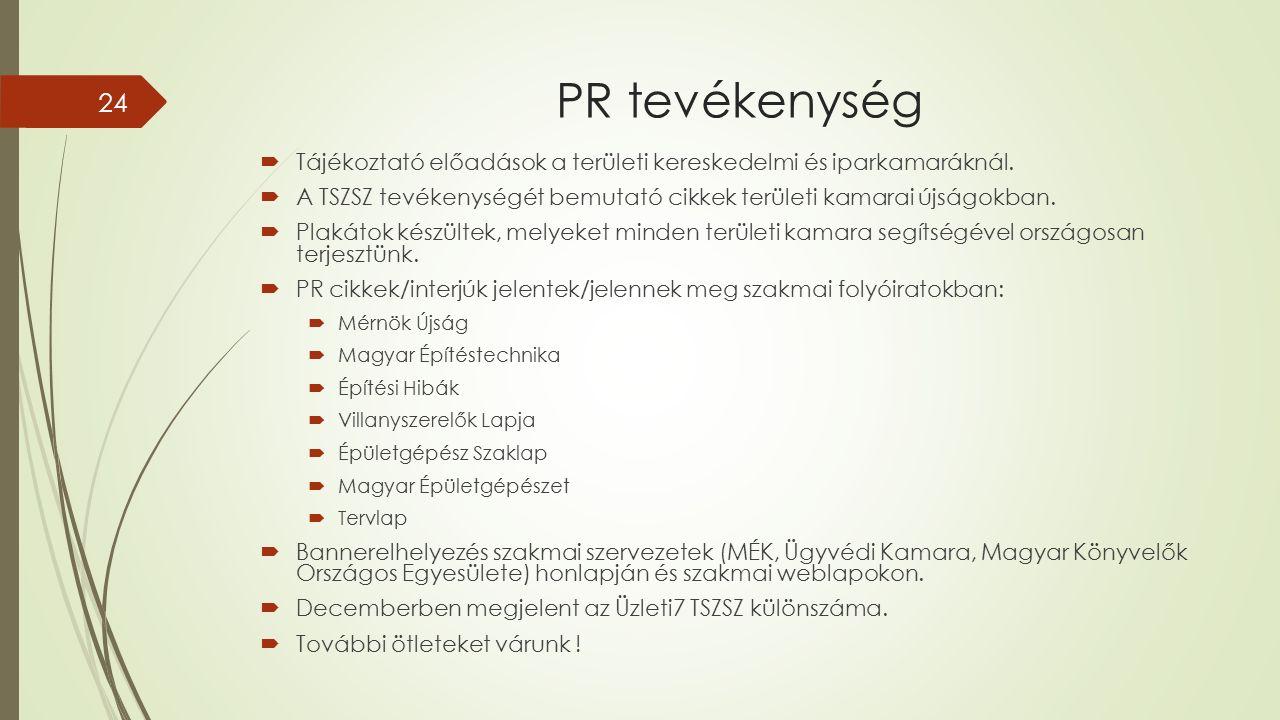 PR tevékenység  Tájékoztató előadások a területi kereskedelmi és iparkamaráknál.