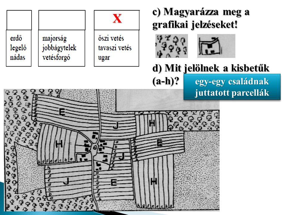 c) Magyarázza meg a grafikai jelzéseket. d) Mit jelölnek a kisbetűk (a-h).
