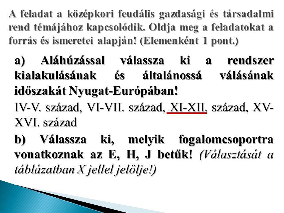 a) Aláhúzással válassza ki a rendszer kialakulásának és általánossá válásának időszakát Nyugat-Európában.